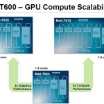 Mali T600 GPU