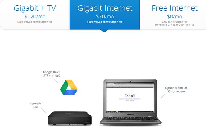 google gigabyte internet