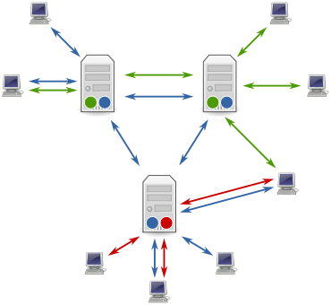 vpn for usenet
